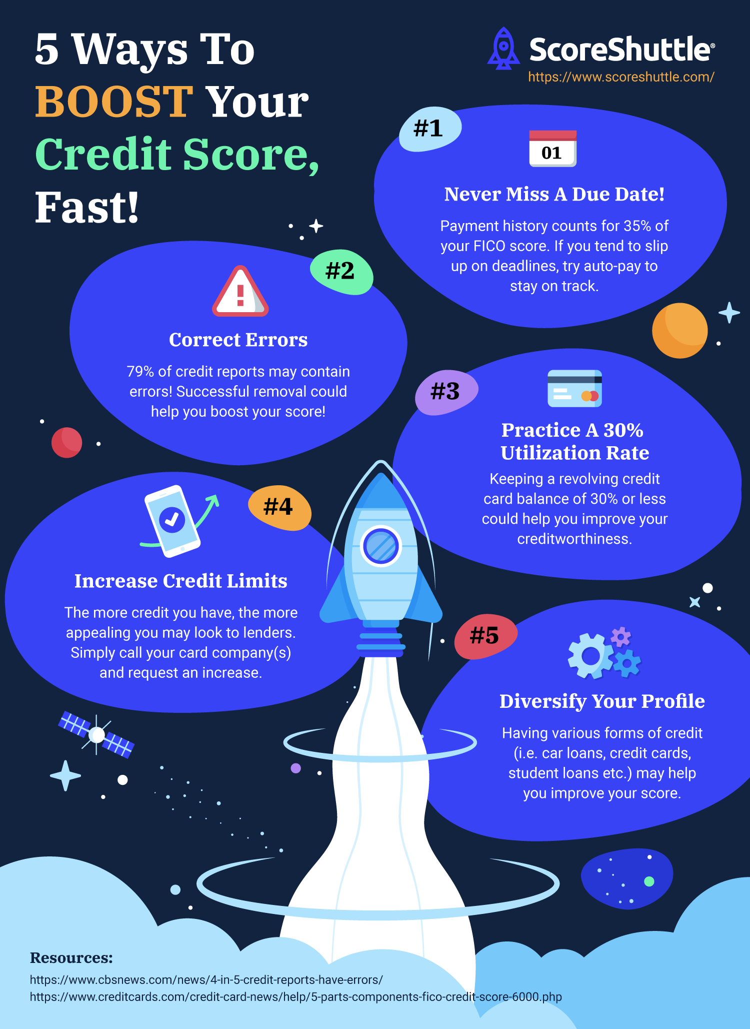 Tips For Rebuilding Your Credit Score